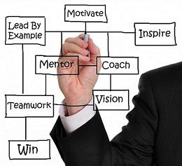 business-coaching 5